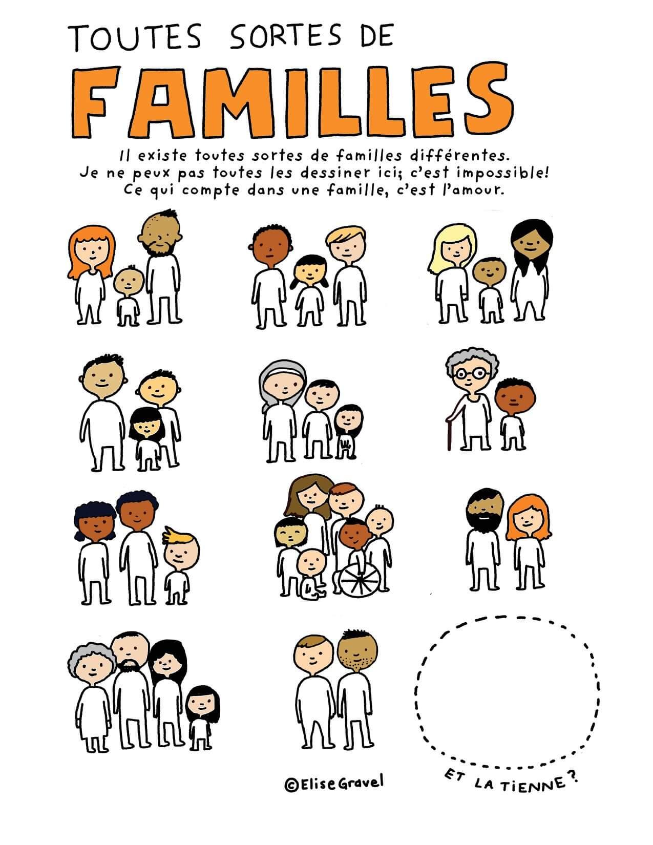 Et toi, ta famille elle est comment ?